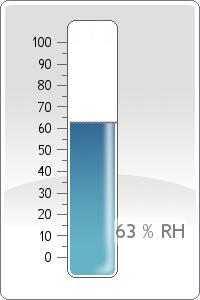 Rel. Humidity